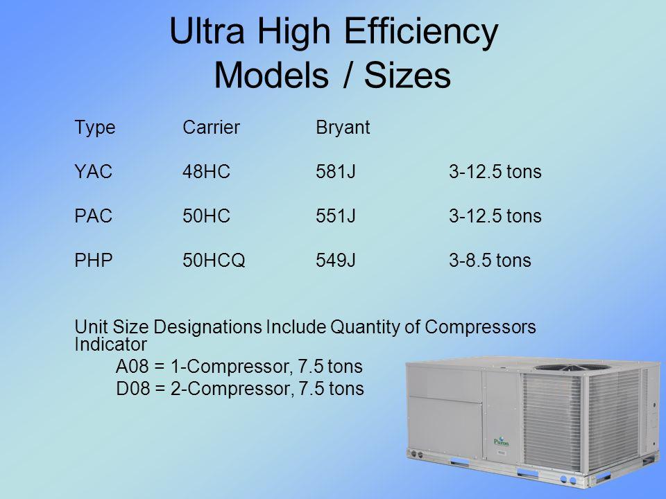 slide_3 2010 rooftop training webinair high efficiency models sizes carrier 48hc wiring diagram at gsmx.co