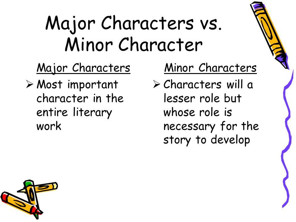 major versus minor characters lessons teach analyzing literature a summary navigators 8 3 thomas edison