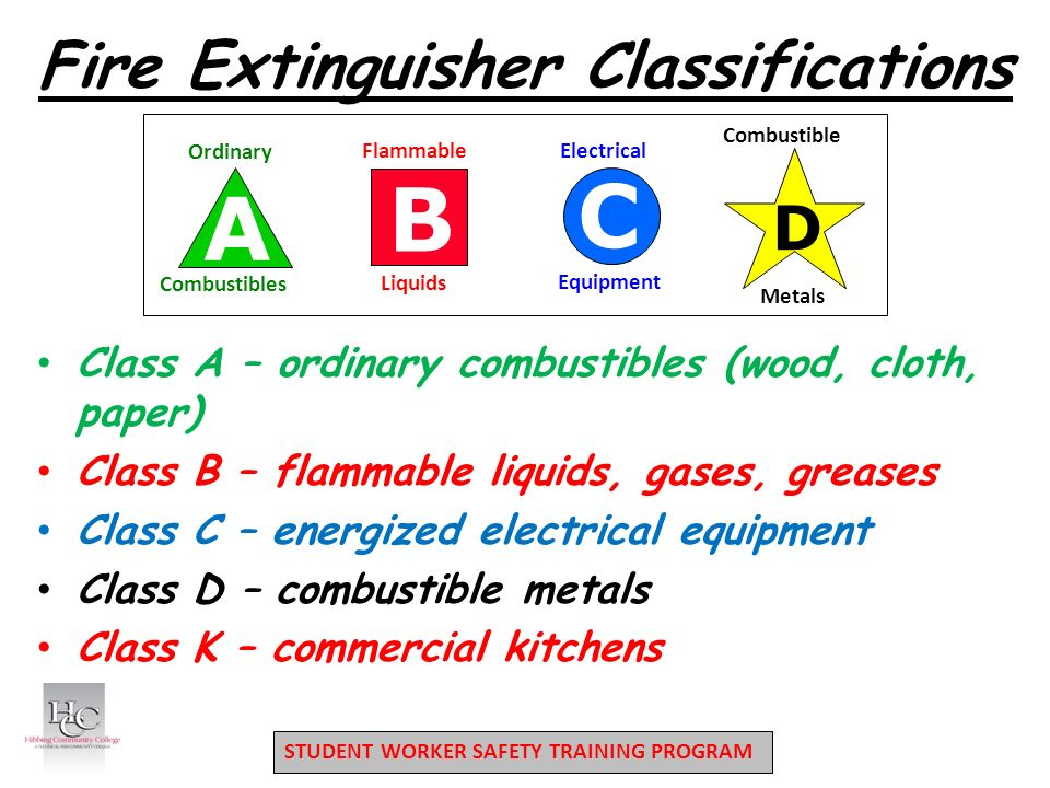 STUDENT WORKER SAFETY TRAINING PROGRAM Fire Extinguisher Classifications Class A – ordinary combustibles (wood, cloth, paper) Class B – flammable liquids, gases, greases Class C – energized electrical equipment Class D – combustible metals Class K – commercial kitchens A B C D Ordinary Combustibles Combustible Metals Flammable Liquids Electrical Equipment