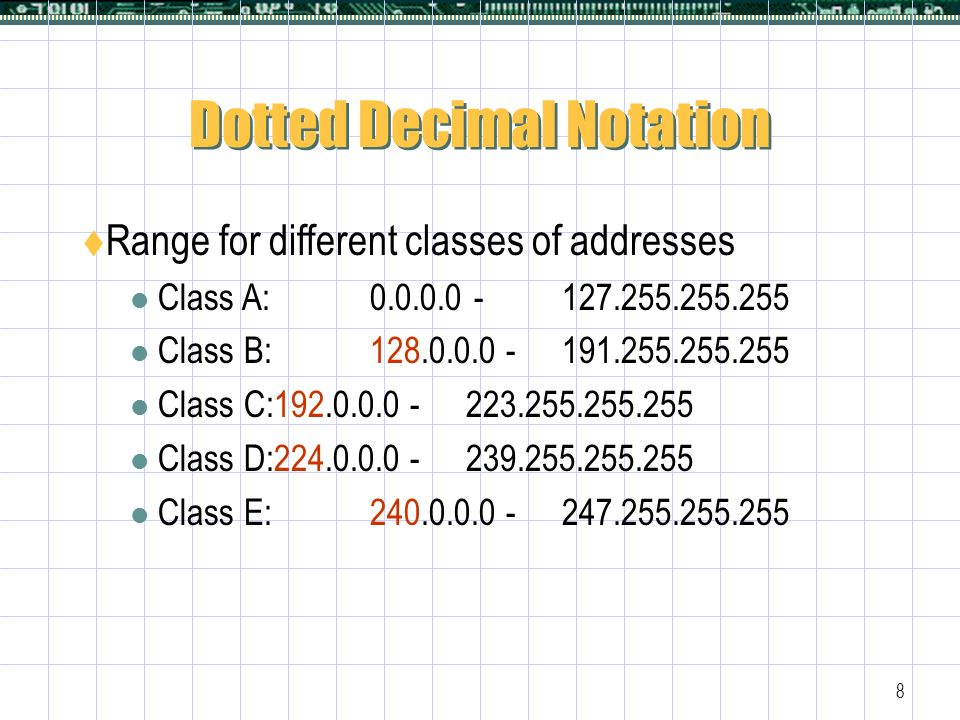 8 Dotted Decimal Notation  Range for different classes of addresses Class A: Class B: Class C: Class D: Class E:
