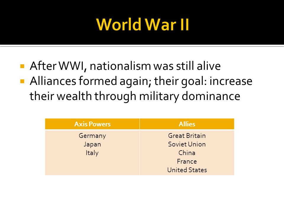  After WWI, nationalism was still alive  Alliances formed again; their goal: increase their wealth through military dominance Axis PowersAllies Germany Japan Italy Great Britain Soviet Union China France United States