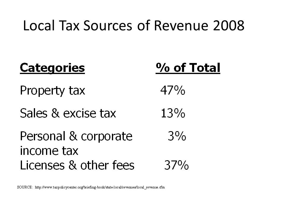Local Tax Sources of Revenue 2008