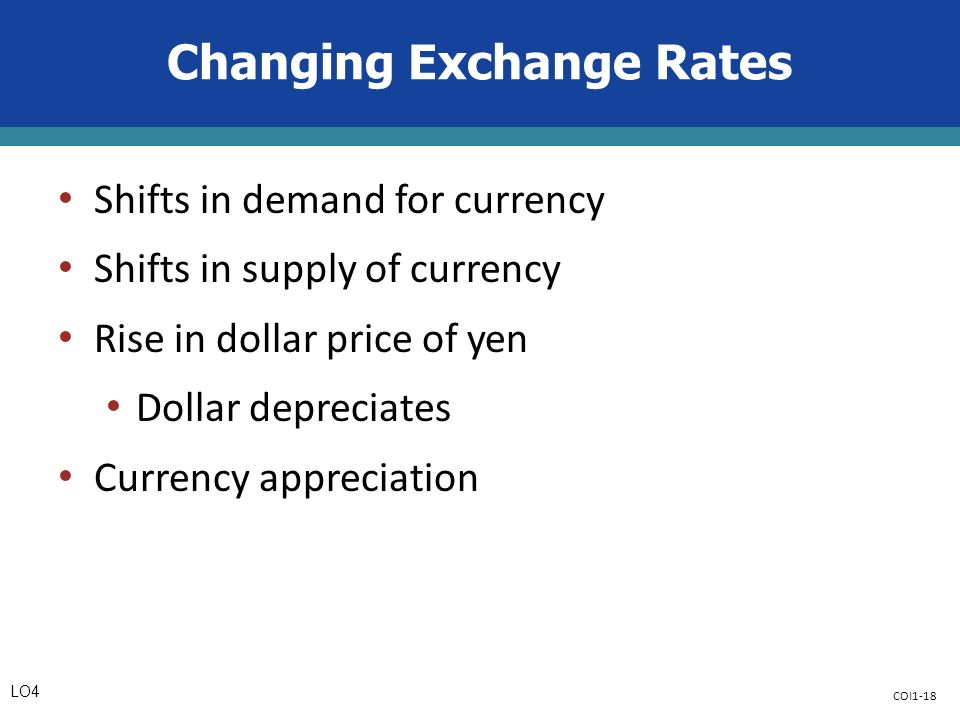COI1-18 Changing Exchange Rates Shifts in demand for currency Shifts in supply of currency Rise in dollar price of yen Dollar depreciates Currency appreciation LO4