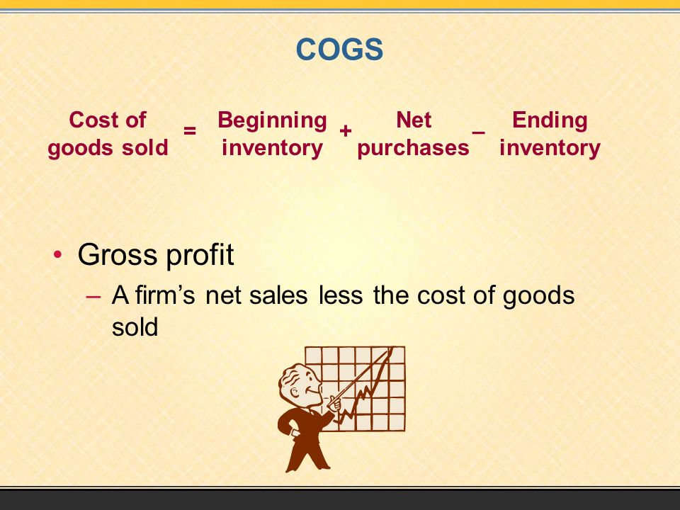COGS Cost of goods sold Beginning inventory Net purchases Ending inventory =+– Gross profit –A firm's net sales less the cost of goods sold
