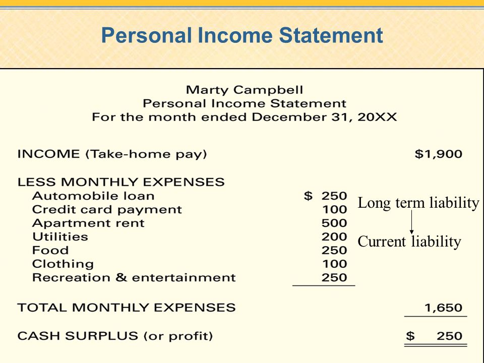 Personal Income Statement Long term liability Current liability