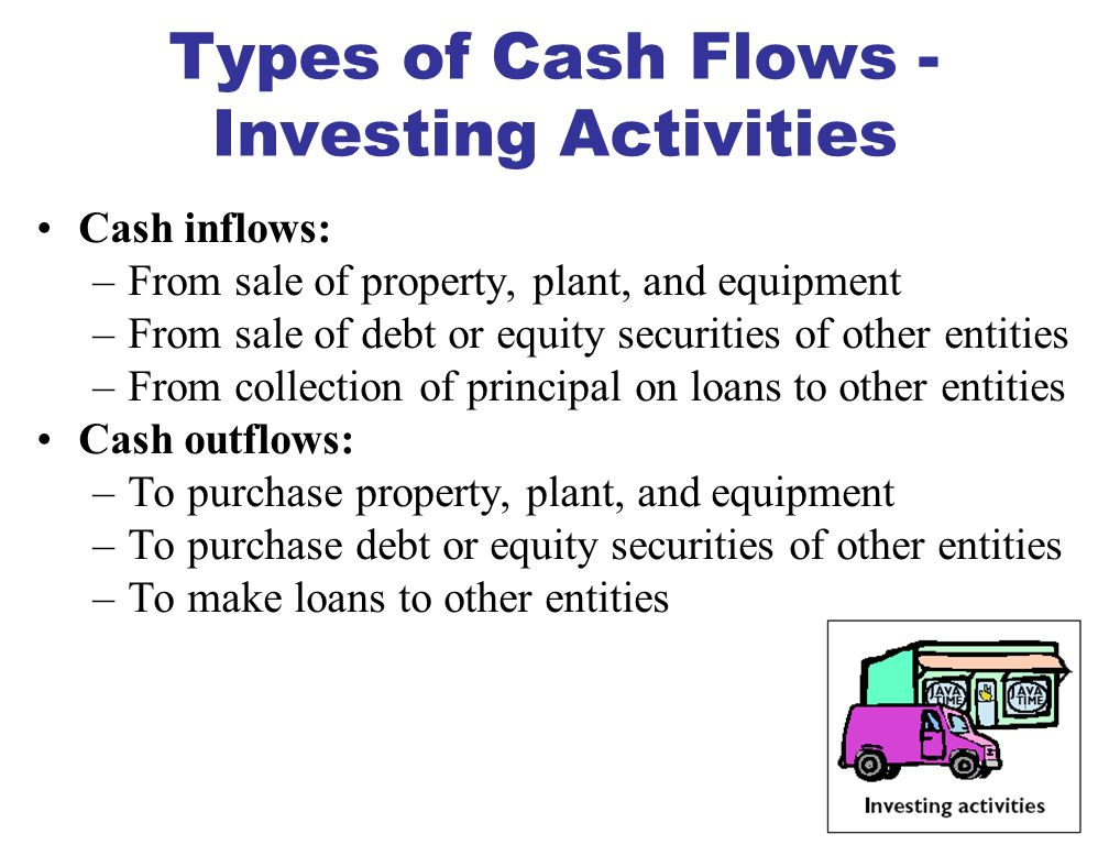 Types of Cash Flows - Operating Activities Cash inflows: –From sale of goods or services –From return on loans (interest received) and on equity securities (dividends received) Cash outflows: –To suppliers for inventory –To employees for services –To government for taxes –To lenders for interest –To others for expenses