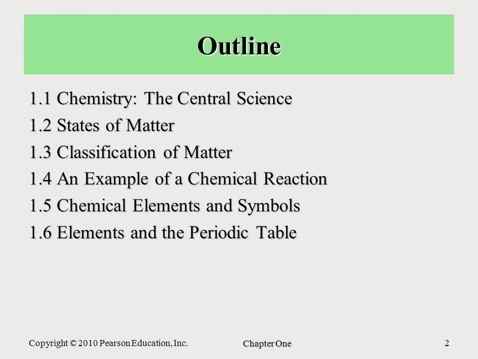 States Of Matter Worksheet Pearson states of matter worksheet – Pearson Education Worksheets
