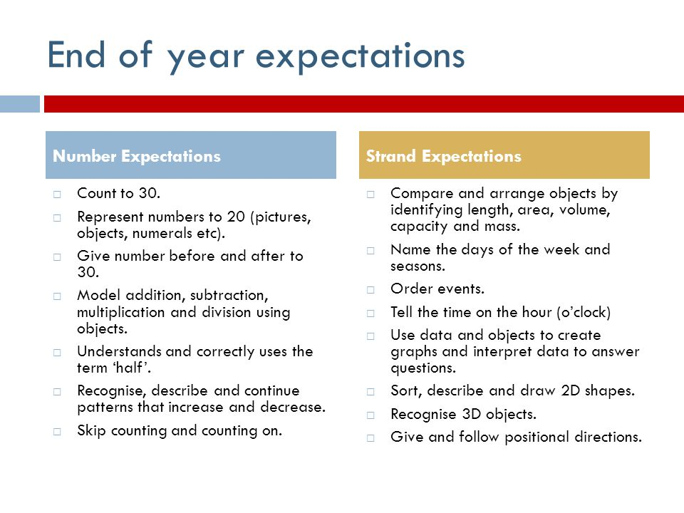End of year expectations  Count to 30.