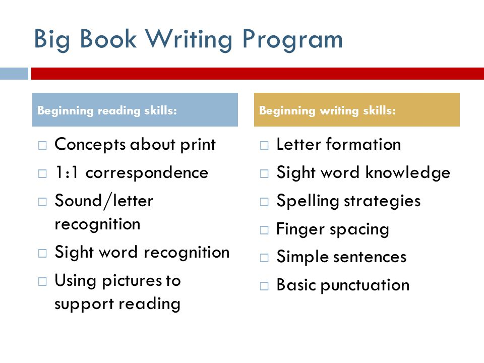 Big Book Writing Program  Concepts about print  1:1 correspondence  Sound/letter recognition  Sight word recognition  Using pictures to support reading  Letter formation  Sight word knowledge  Spelling strategies  Finger spacing  Simple sentences  Basic punctuation Beginning reading skills:Beginning writing skills:
