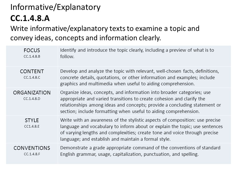 Informative/Explanatory CC A Write informative/explanatory texts to examine a topic and convey ideas, concepts and information clearly.