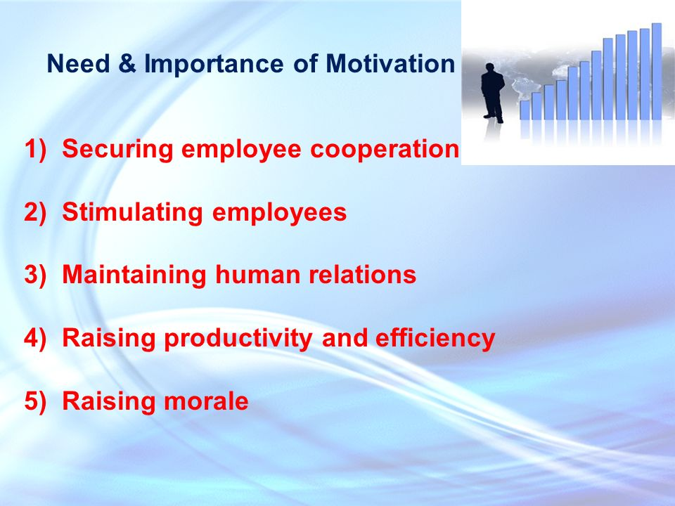 Need & Importance of Motivation 1)Securing employee cooperation 2)Stimulating employees 3)Maintaining human relations 4)Raising productivity and efficiency 5)Raising morale