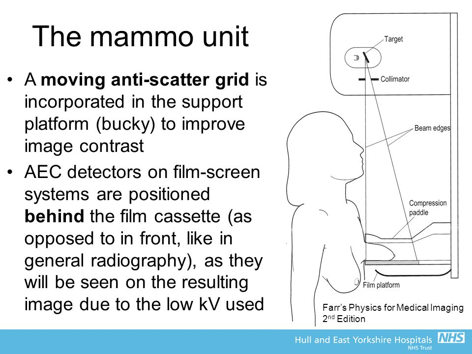 The mammo unit A moving anti-scatter grid is incorporated in the support platform (bucky) to improve image contrast AEC detectors on film-screen systems are positioned behind the film cassette (as opposed to in front, like in general radiography), as they will be seen on the resulting image due to the low kV used Farr's Physics for Medical Imaging 2 nd Edition