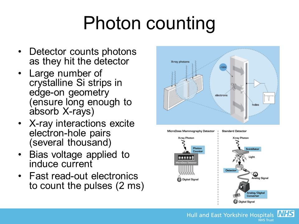Photon counting Detector counts photons as they hit the detector Large number of crystalline Si strips in edge-on geometry (ensure long enough to absorb X-rays) X-ray interactions excite electron-hole pairs (several thousand) Bias voltage applied to induce current Fast read-out electronics to count the pulses (2 ms)