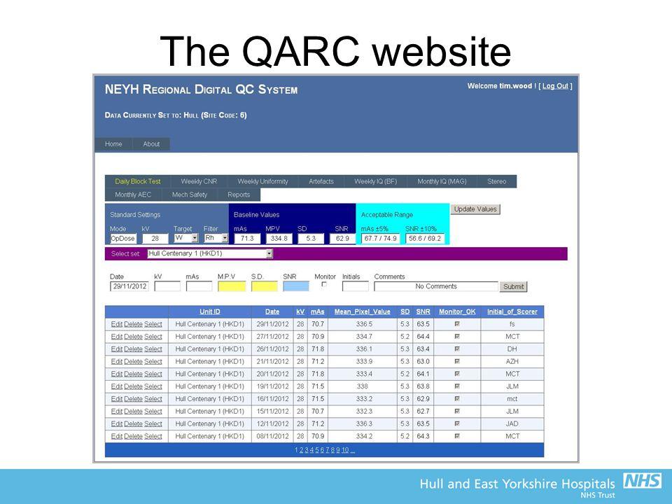 The QARC website