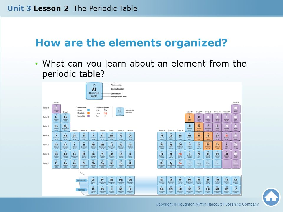 Printables Houghton Mifflin Company Worksheets collection copyright houghton mifflin company worksheets pictures unit 3 lesson 2 the periodic table mifflin