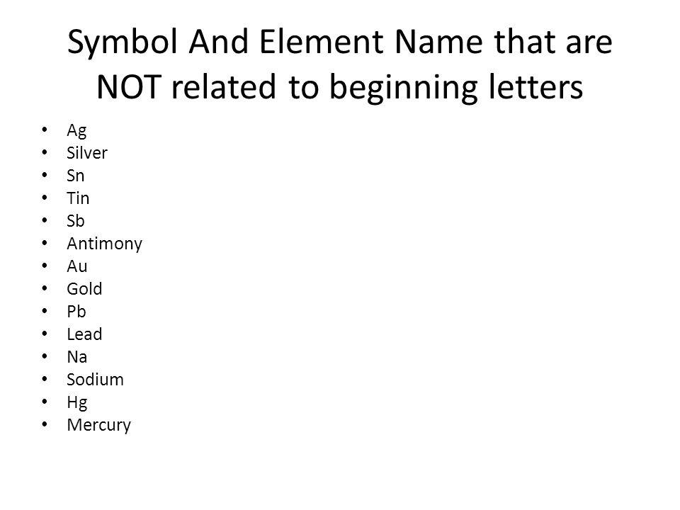 Periodic table symbol for sodium on the periodic table of periodic table symbol for sodium on the periodic table of elements sodium periodic table symbol urtaz Gallery