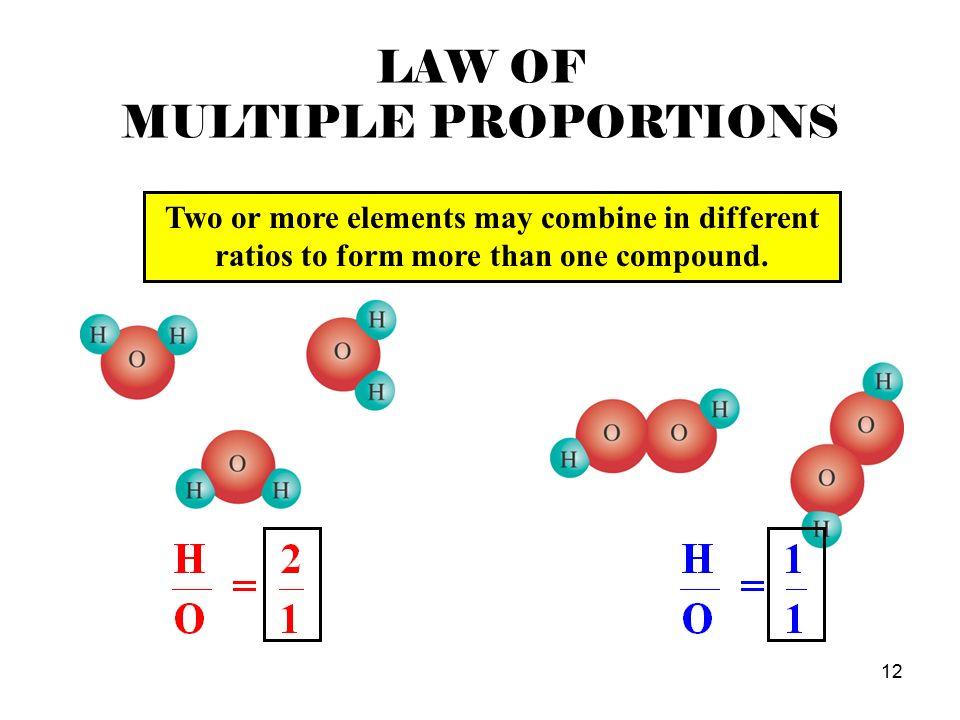 Law Of Multiple Proportions. Worksheets. Rejuvenems Thousands of ...