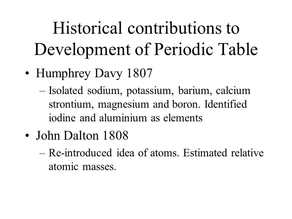 Historical development of the periodic table periodic table of historical contributions to development of periodic table humphrey davy 1807 isolated sodium potassium urtaz Gallery