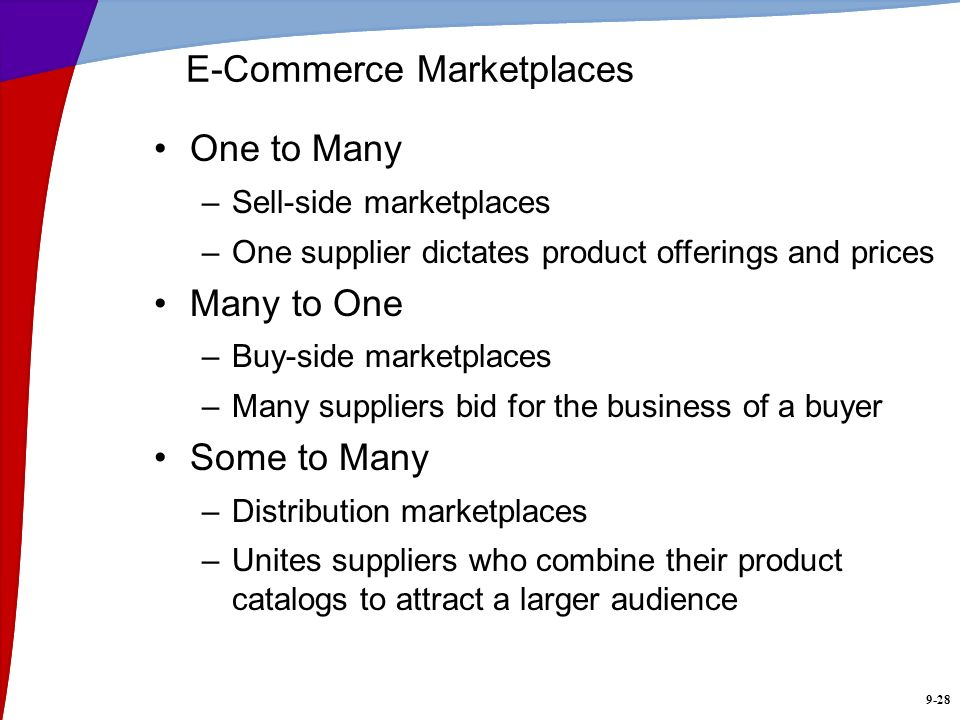 9-28 E-Commerce Marketplaces One to Many –Sell-side marketplaces –One supplier dictates product offerings and prices Many to One –Buy-side marketplace