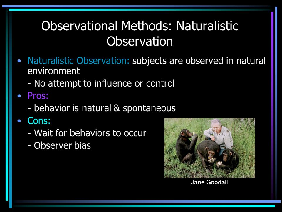 naturalistic observastion Naturalistic observation is an empirical method of study by which the researcher introduces no outside stimulus, instead witnessing behavior as it naturally occurs.