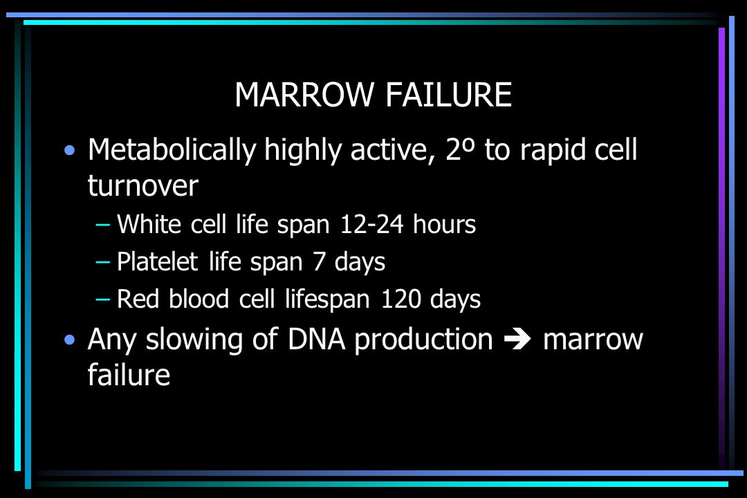 MARROW FAILURE Metabolically highly active, 2º to rapid cell turnover –White cell life span hours –Platelet life span 7 days –Red blood cell lifespan 120 days Any slowing of DNA production  marrow failure