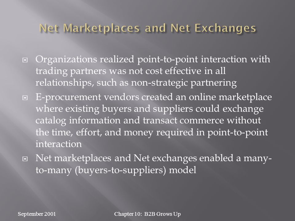  Organizations realized point-to-point interaction with trading partners was not cost effective in all relationships, such as non-strategic partnering  E-procurement vendors created an online marketplace where existing buyers and suppliers could exchange catalog information and transact commerce without the time, effort, and money required in point-to-point interaction  Net marketplaces and Net exchanges enabled a many- to-many (buyers-to-suppliers) model September 2001Chapter 10: B2B Grows Up