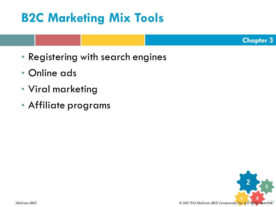 Chapter 3 3-24 B2C Marketing Mix Tools Registering with search engines Online ads Viral marketing Affiliate programs McGraw-Hill© 2007 The McGraw-Hill