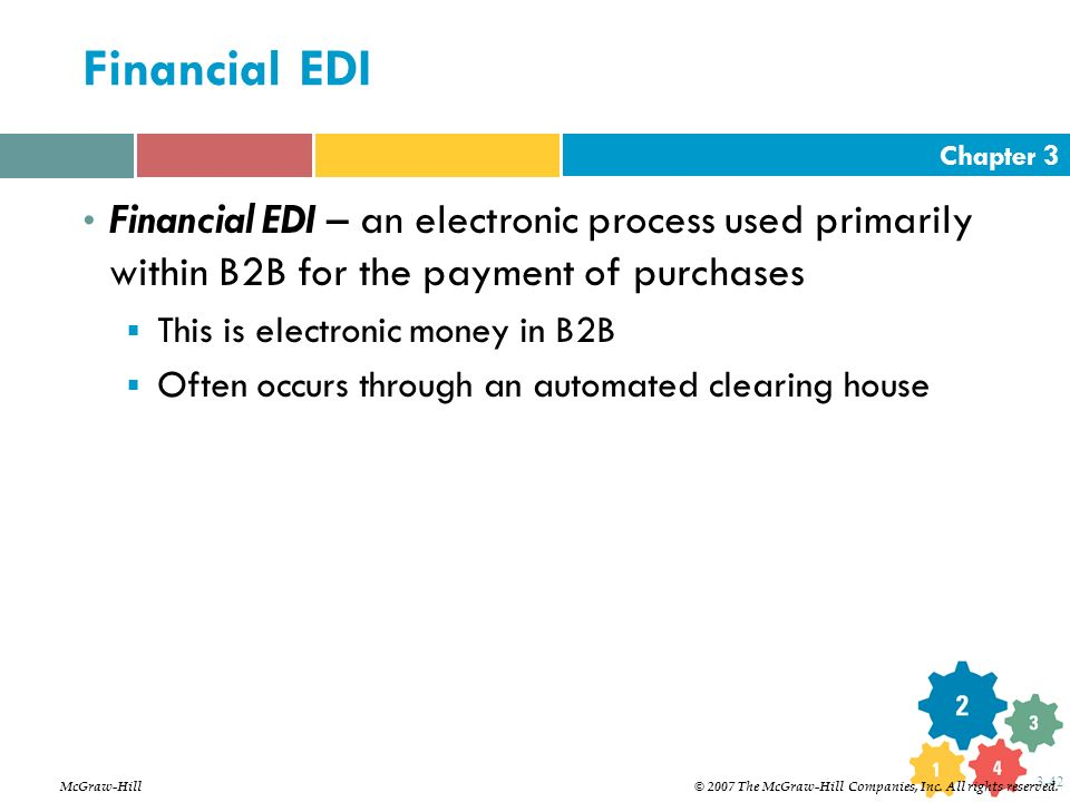 Chapter 3 3-42 Financial EDI Financial EDI – an electronic process used primarily within B2B for the payment of purchases  This is electronic money i