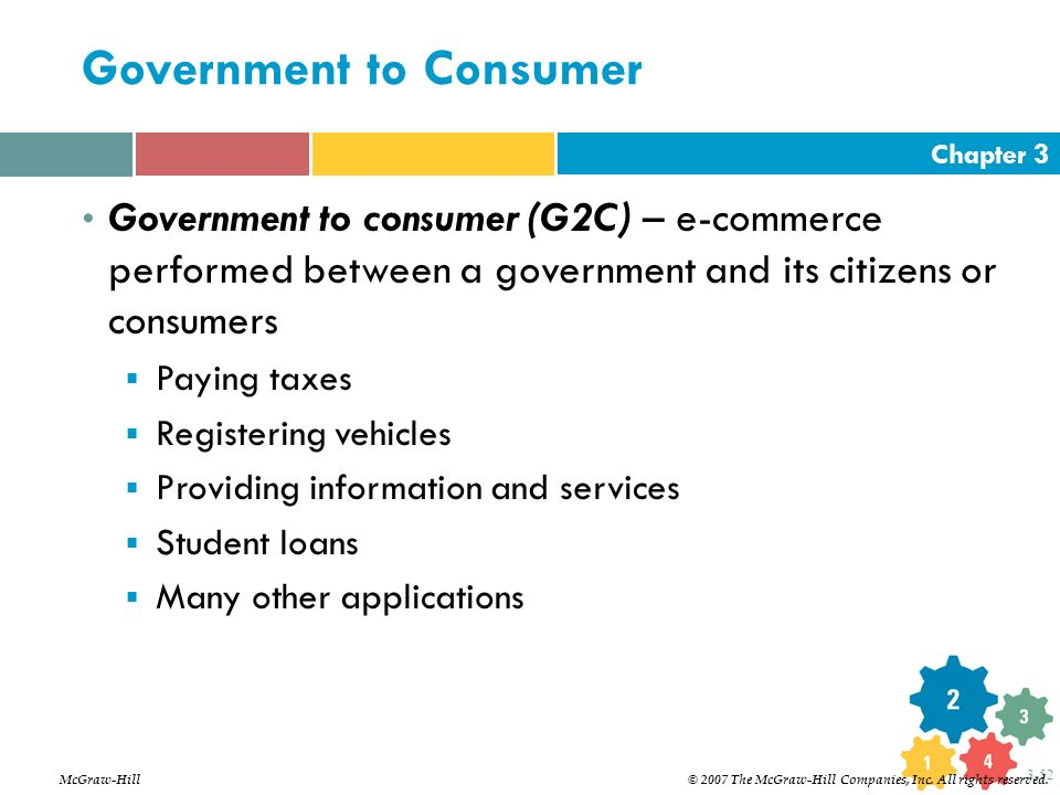 Chapter 3 3-52 Government to Consumer Government to consumer (G2C) – e-commerce performed between a government and its citizens or consumers  Paying