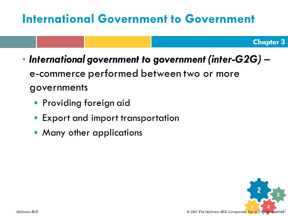 Chapter 3 3-53 International Government to Government International government to government (inter-G2G) – e-commerce performed between two or more go