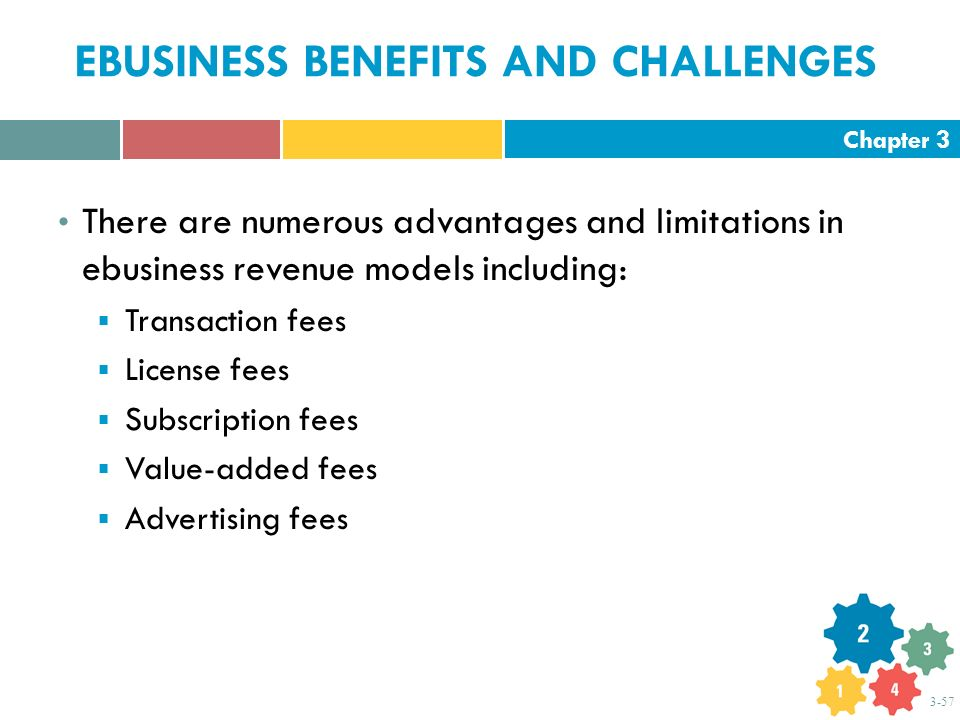 Chapter 3 3-57 EBUSINESS BENEFITS AND CHALLENGES There are numerous advantages and limitations in ebusiness revenue models including:  Transaction fe
