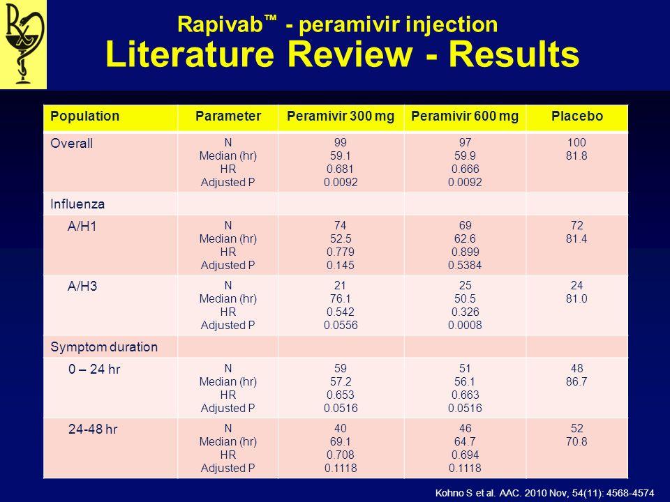 Doctoral Dissertation Help Literature Review