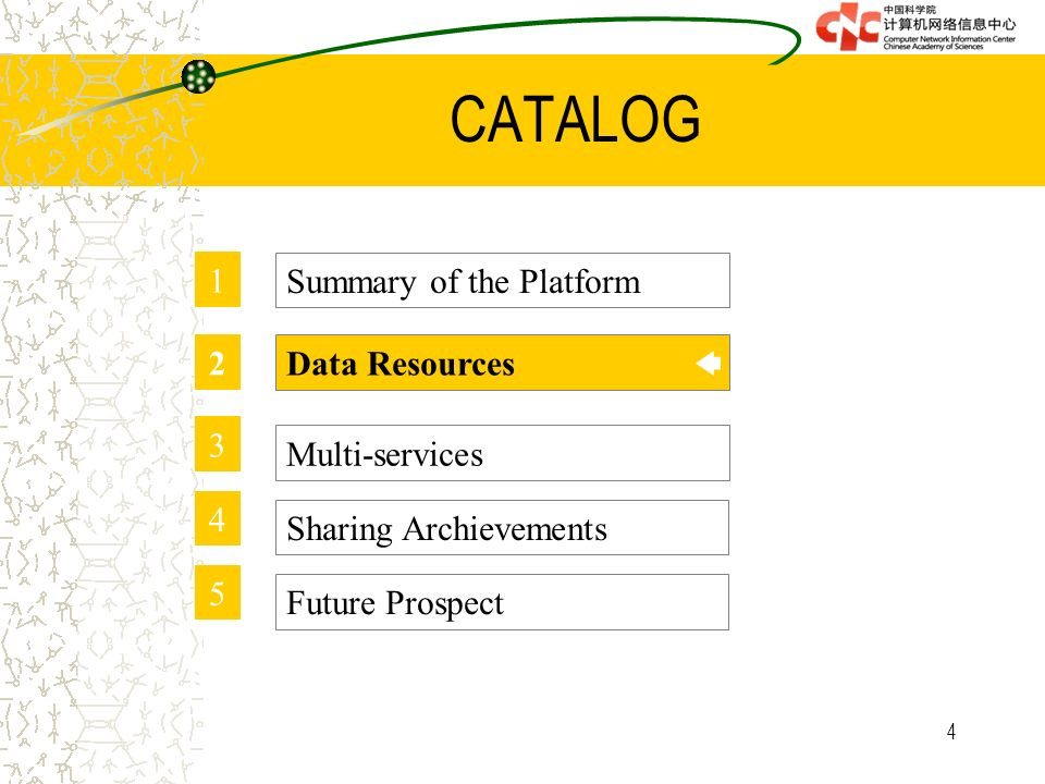 CATALOG Summary of the Platform 4 5 Multi-services Sharing Archievements Future Prospect Data Resources 4