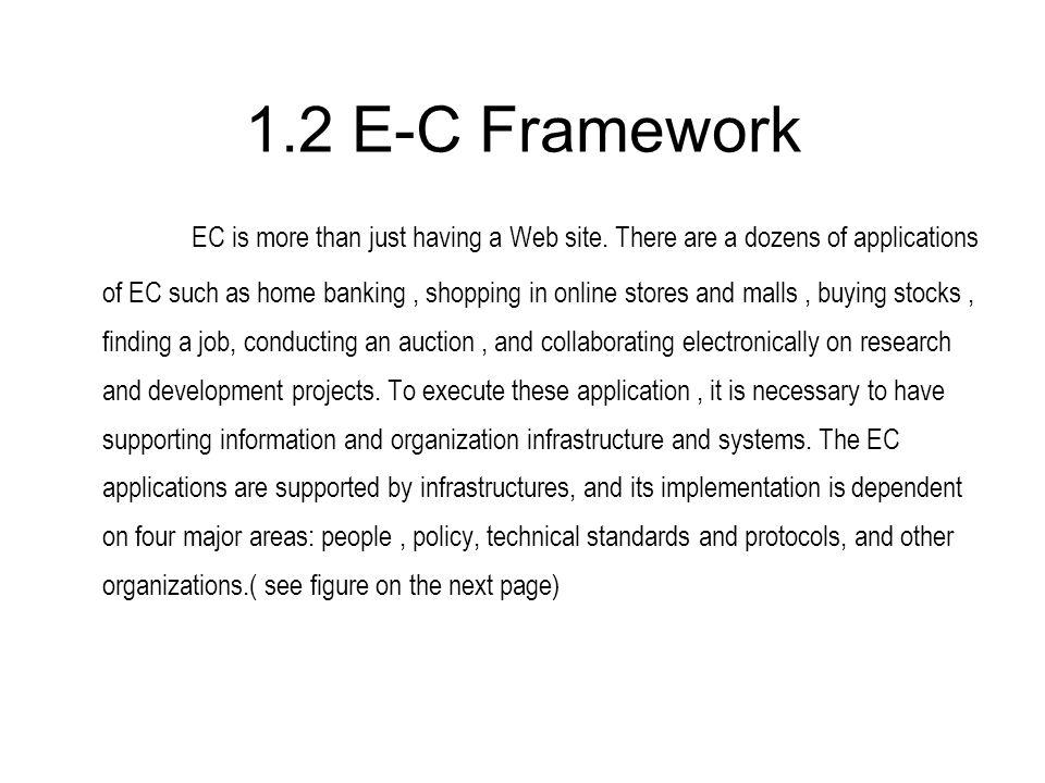1.2 E-C Framework EC is more than just having a Web site.
