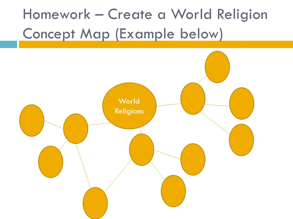 World Studies Bell Ringer Today Marks The Th Anniversary Of - World religion concept map