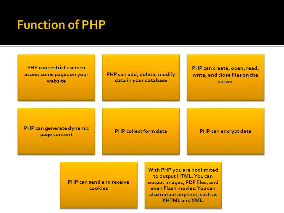 PHP can restrict users to access some pages on your website PHP can add, delete, modify data in your database PHP can create, open, read, write, and close files on the server PHP can generate dynamic page content PHP collect form dataPHP can encrypt data PHP can send and receive cookies With PHP you are not limited to output HTML.
