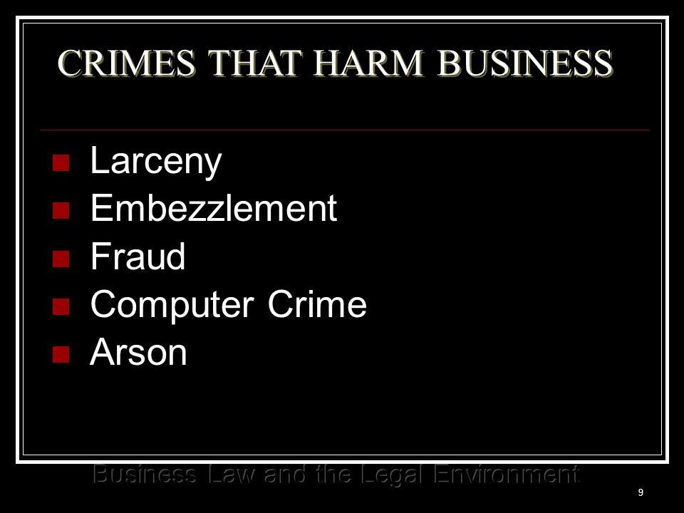 9 CRIMES THAT HARM BUSINESS Larceny Embezzlement Fraud Computer Crime Arson