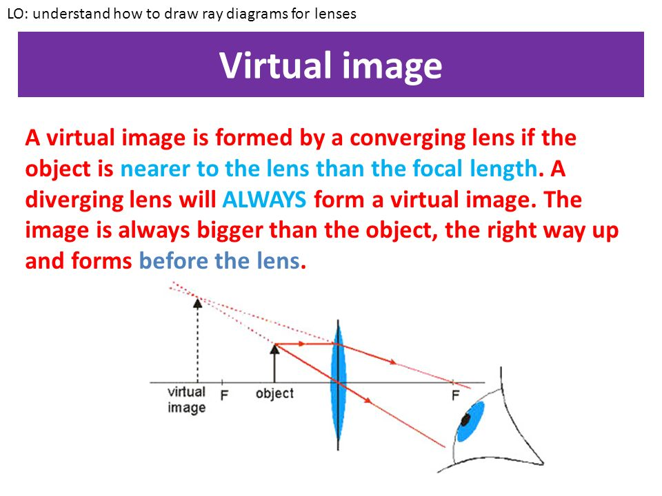 Virtual image LO: understand how to draw ray diagrams for lenses A virtual image is formed by a converging lens if the object is nearer to the lens than the focal length.