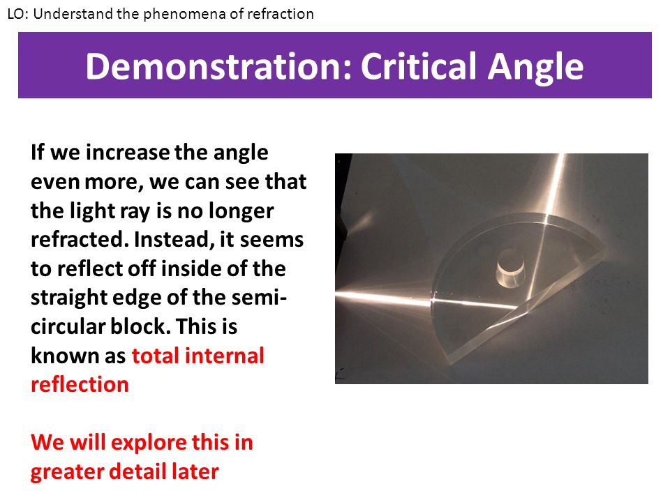 Demonstration: Critical Angle If we increase the angle even more, we can see that the light ray is no longer refracted.