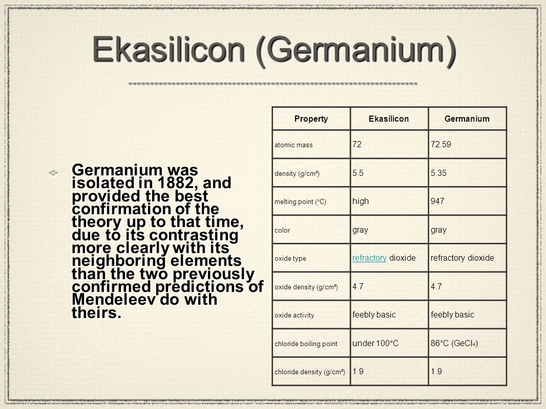 The periodic table jedediah mephistophles soltmann ppt download 4 ekasilicon gamestrikefo Image collections