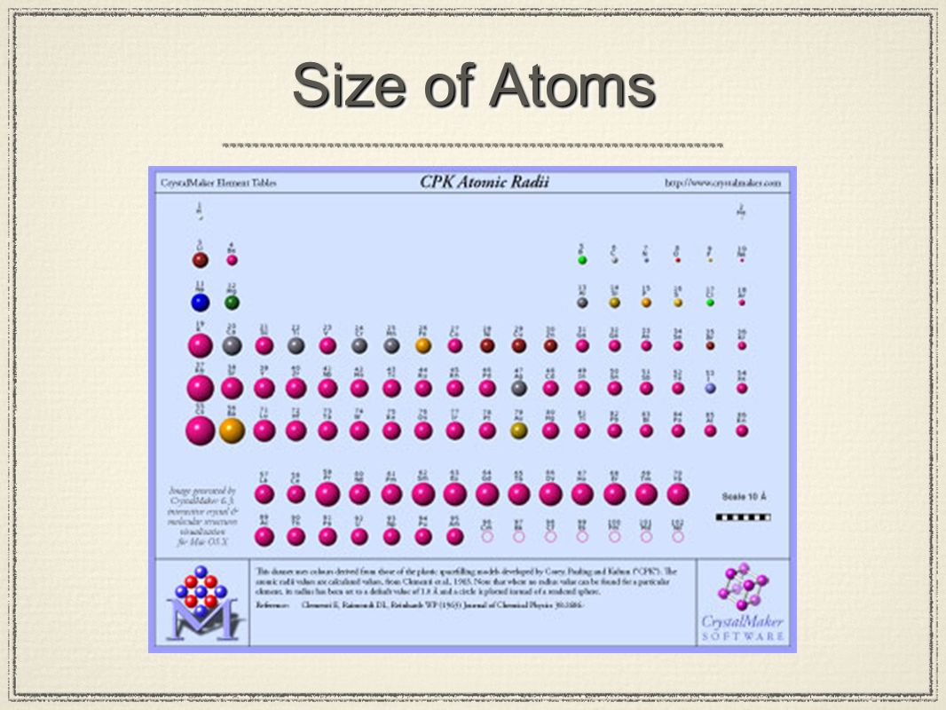 The periodic table jedediah mephistophles soltmann ppt download 8 size of atoms gamestrikefo Image collections
