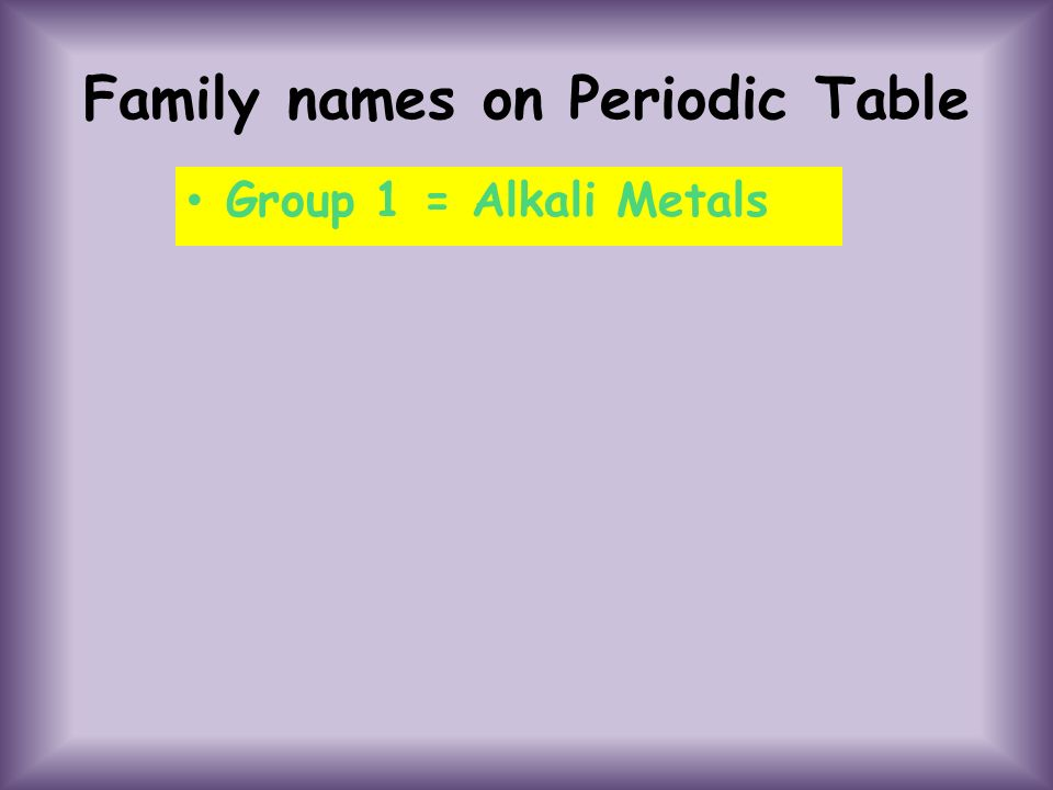 Family names on Periodic Table Group 1 = Alkali Metals