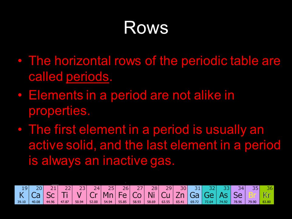 4 rows - Periodic Table Of Elements Rows And Columns