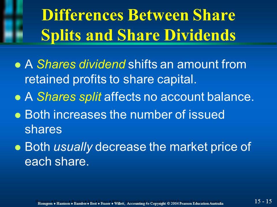 fraser share price