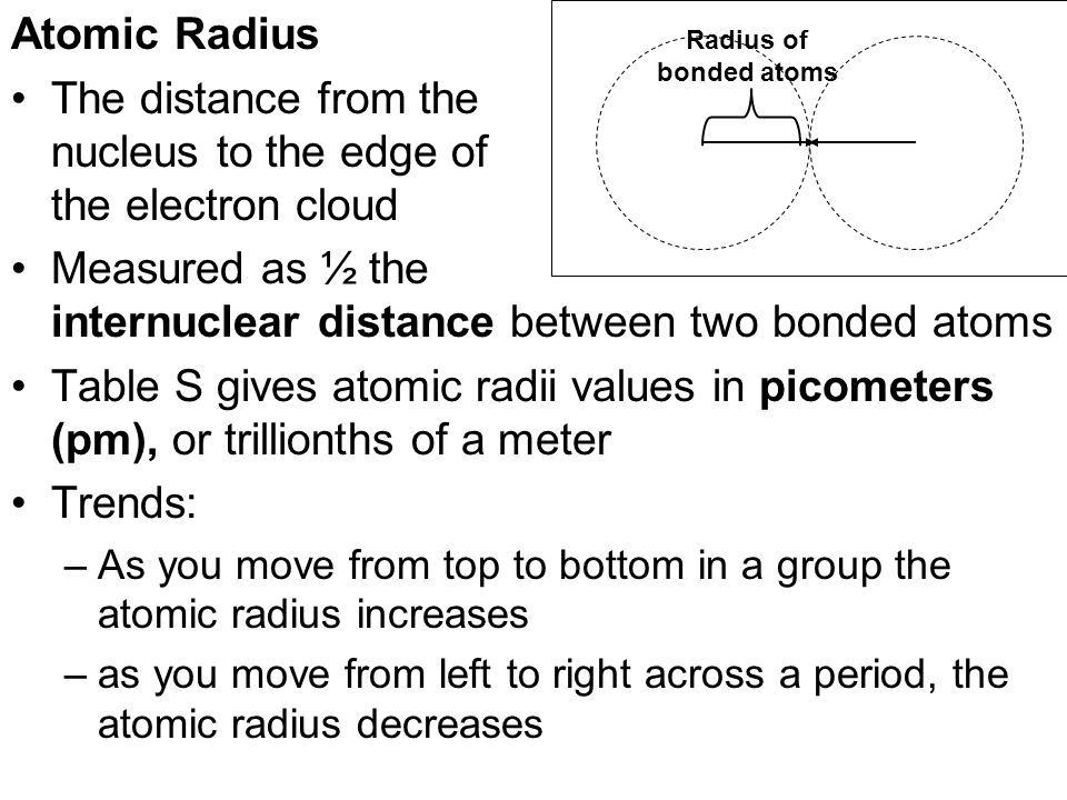 6 atomic radius - Periodic Table With Atomic Radius Values