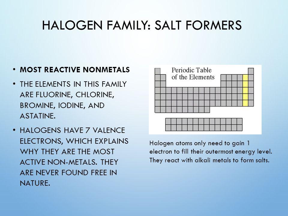 Chlorine Periodic Table Family Periodic Diagrams Science