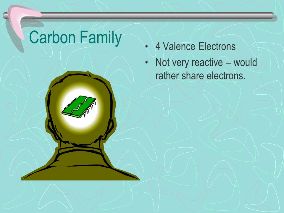 Carbon Family 4 Valence Electrons Not very reactive – would rather share electrons.