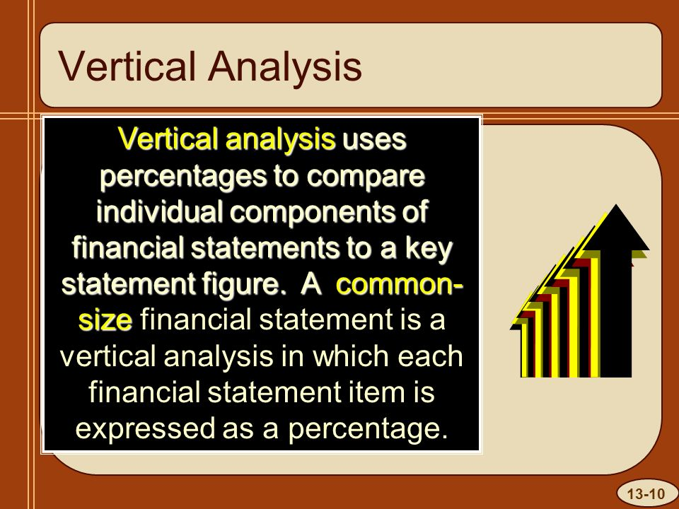 13-10 Vertical Analysis Vertical analysis uses percentages to compare individual components of financial statements to a key statement figure.
