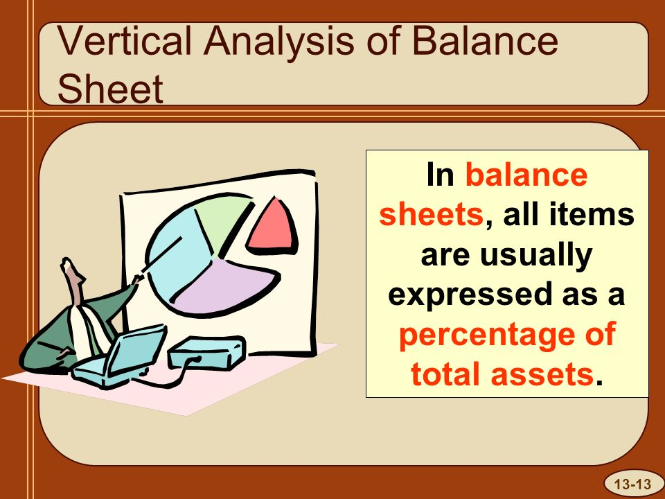 13-13 Vertical Analysis of Balance Sheet In balance sheets, all items are usually expressed as a percentage of total assets.