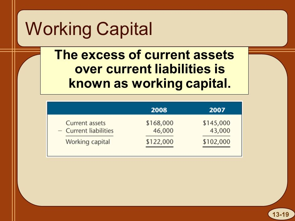 13-19 Working Capital The excess of current assets over current liabilities is known as working capital.